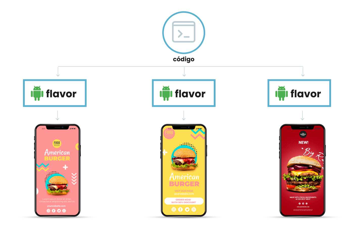 flavor2